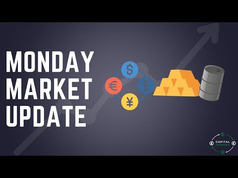 Monday Market Analysis (FOREX, EQUITIES, COMMODITIES, CRYPTO)