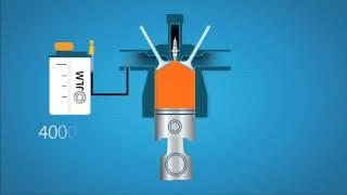 JLM Lubricants | Valve Saver Fluid | NGV & LPG (JP)