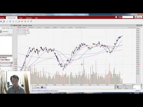 Dec 31, 2012 Weekly Singapore Stocks with Jonathan Tan.