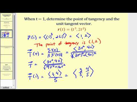 Determining the Unit Tangent Vector