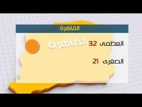 اليوم السابع :الأرصاد: اليوم ارتفاع تدريجى في درجات الحرارة.. والعظمى بالقاهرة 32 درجة