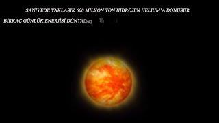 Download Güneş enerjisi nedir? Avantajları ve Dezavantajları Mp3
