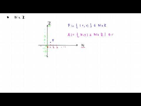 Komplexe Zahlen umrechnen von einer Form in eine andere Form, Beispiel 1 | A.54.03 from YouTube · Duration:  6 minutes 1 seconds