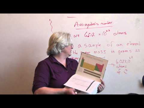 Chemistry - Moles and Avogadros number