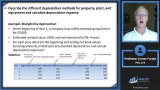 Derecognition Of Property Plant Equipment Cfa Level 1 Analystprep