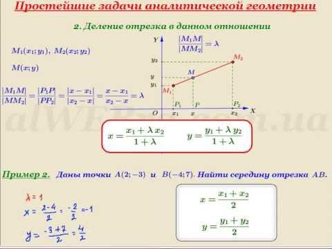 Видеоурок аналитическая геометрия