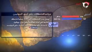 فيديو جراف.. جرائم الحوثيين في اليمن خلال 2015