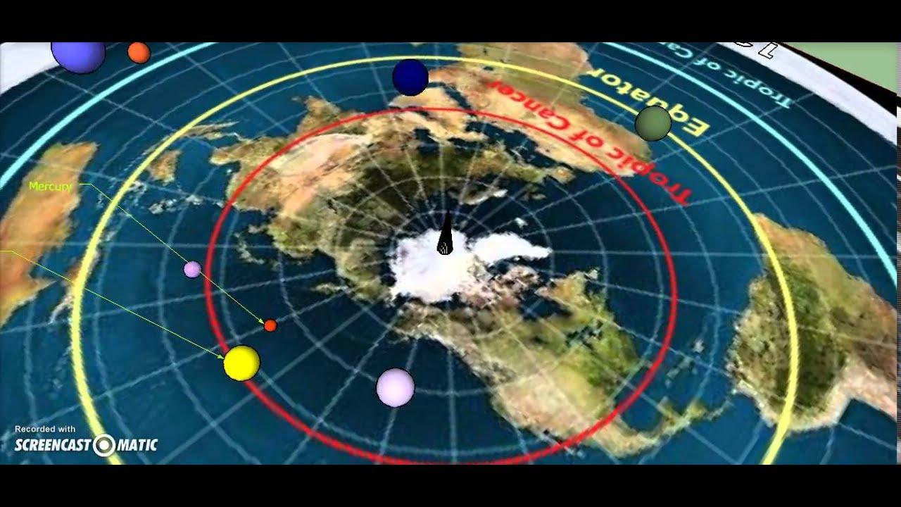 Afbeeldingsresultaat voor fixed earth model
