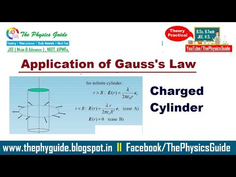 Gauss' law's application  Electric field due to Charged cylinder