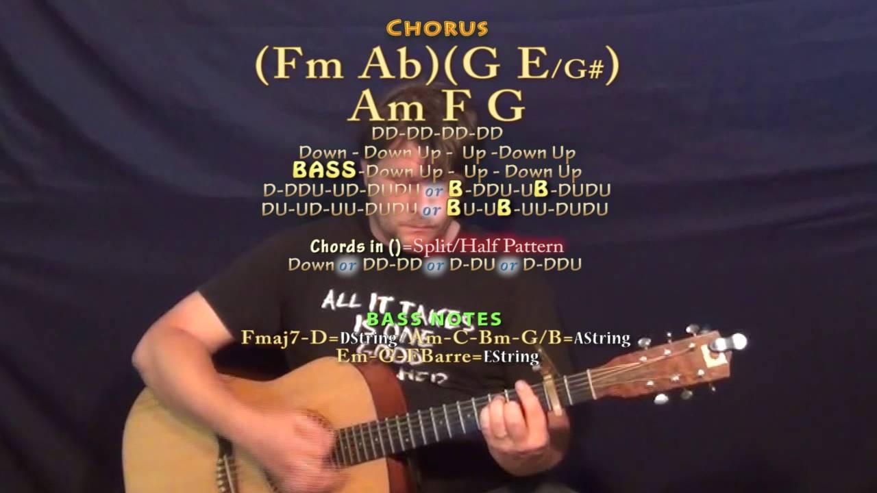 Cancer Twenty One Pilots Guitar Lesson Chord Chart Capo 2nd Fret