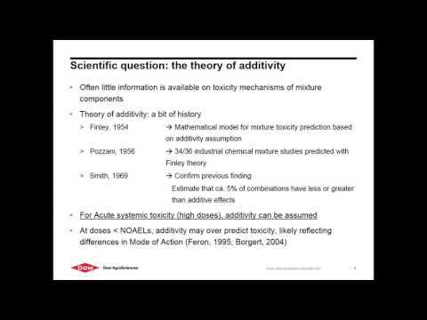 Acute Inhalation Toxicity Webinar 4