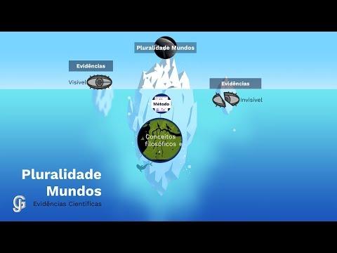 20190404 Palestra Evidencias Científicas Pluralidade Mundos AECBM Rio Loba