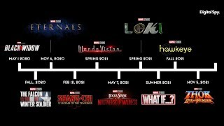 MCU Phase 4 breakdown and theories   Long Live Marvel   Level Up Podcast Ep. 7