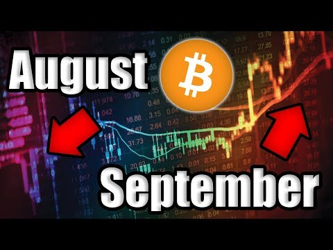 URGENT: If You Are Waiting To Buy Bitcoin, Trust Me…You Need To See This. [Bitcoin Market Signal]