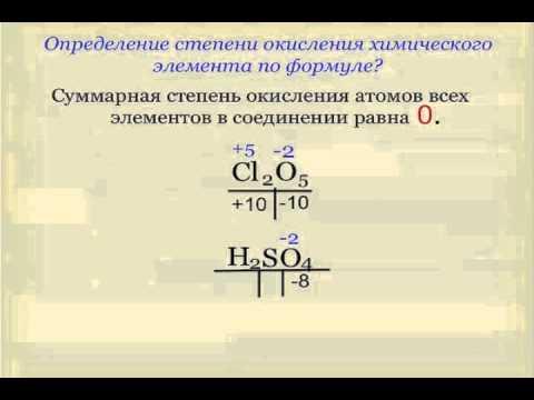 Вопрос: Как определить степень окисления?