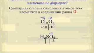 Определение степени окисления