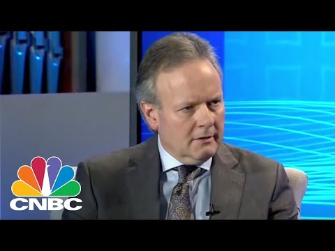 Bank Of Canada Governor Stephen Poloz: Not Worried By A Cryptocurrency Crash | CNBC