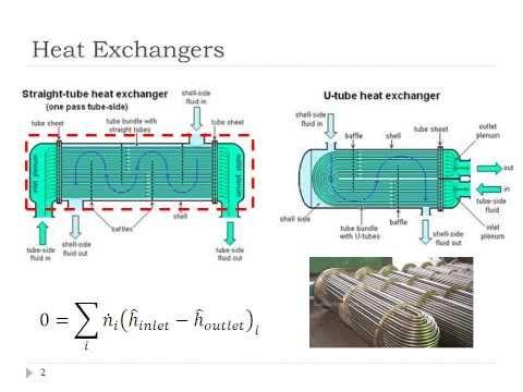 Lecture#5: Heat Exchanger Design