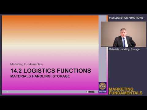 Topic 14.2 Logistics functions - Materials handling, storage