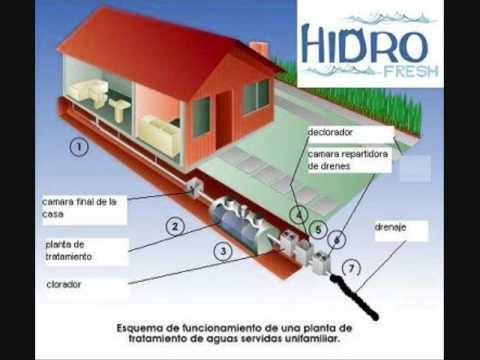 Instalacion planta de tratamiento aguas servidas youtube - Tratamiento de agua ...