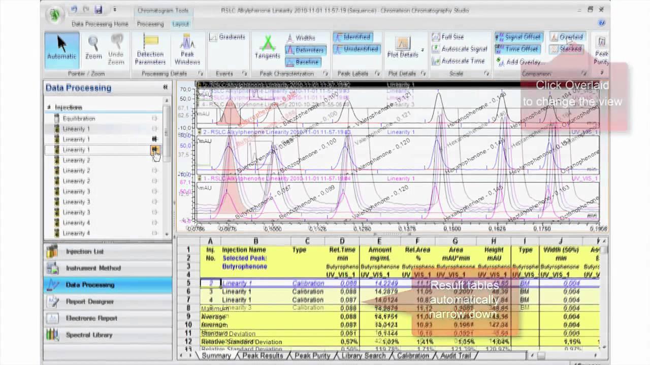 Chromeleon Tips & Tricks: Comparing Chromatograms