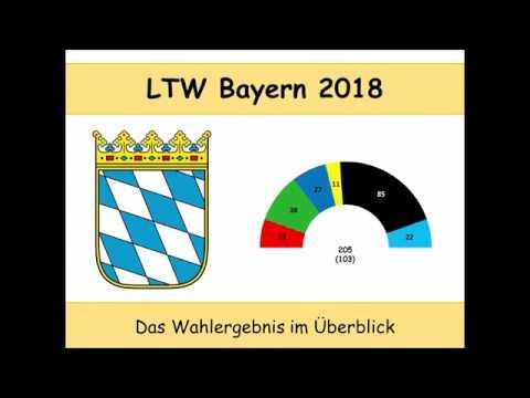 Landtagswahl Bayern 2018 - Das Ergebnis im Überblick (Linke | SPD | Grüne | FW | FDP | CSU | AfD)
