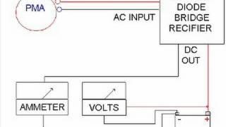 Part 7 The Green Machine Axial Flux Alternator Rebuild Update 2