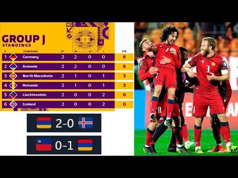 Сборная Армении выиграла два матча подряд