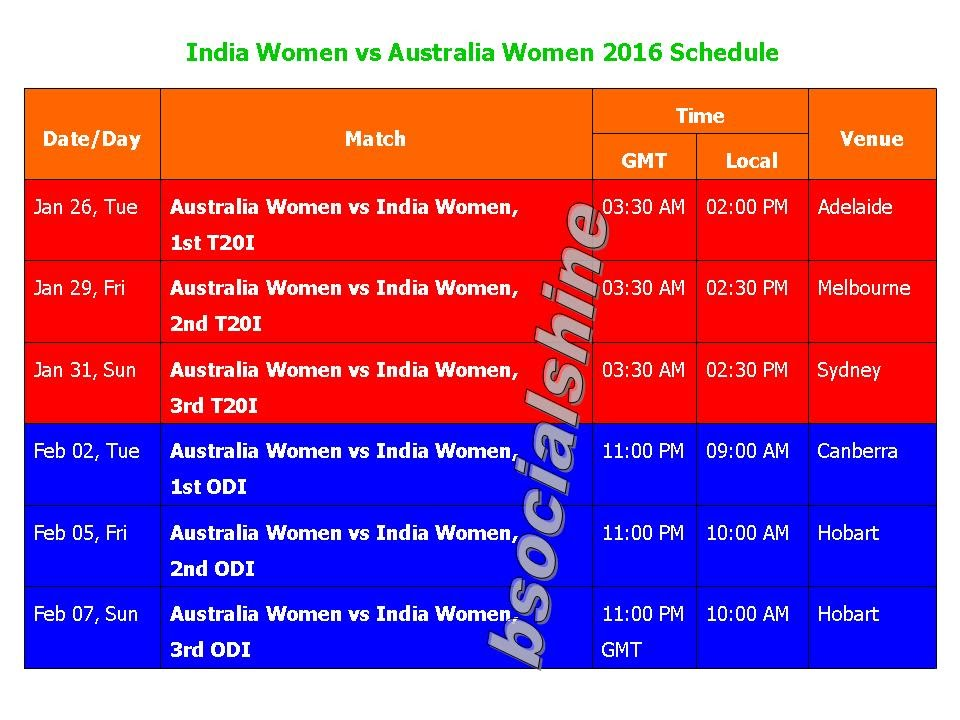 India tour of australia match date and time