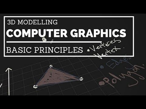 3d Computer Graphics Models, Basic Principles...