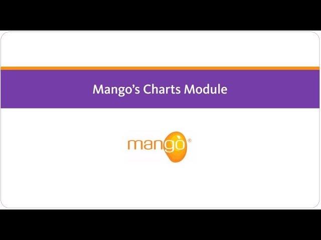 Mango - Charts Module