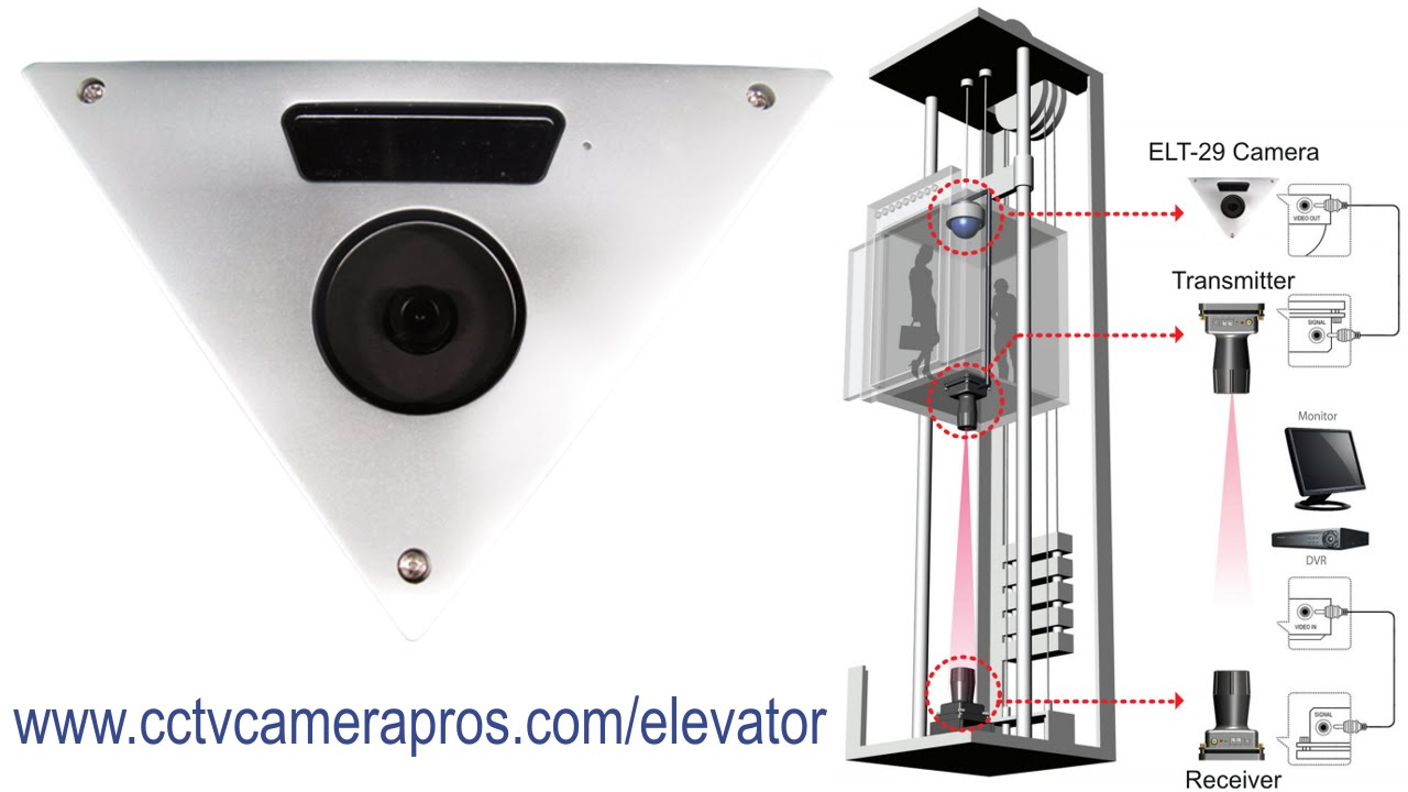 Elevator Security Camera With Wireless Cctv Transmission