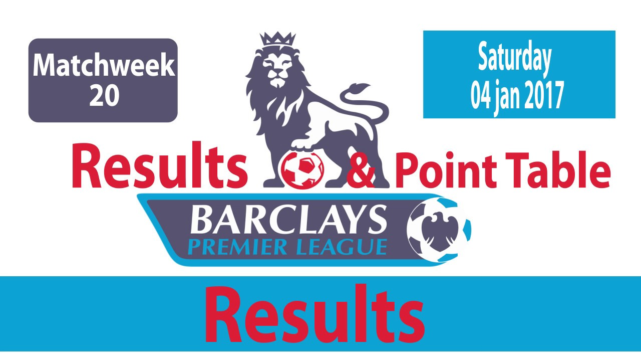 Premier League Results Week 1: Saturday's 2017 EPL Scores, Top Scorers and Table