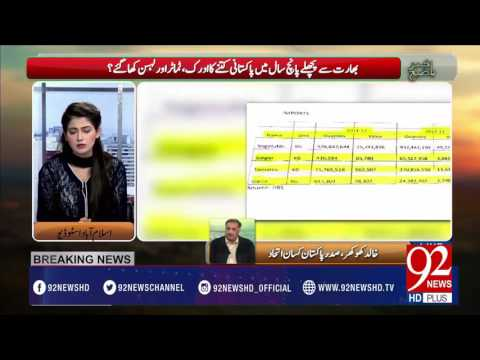Challenges Faced By Pakistan's Agriculture Sector- 09-02-2017 - 92NewsHDPlus