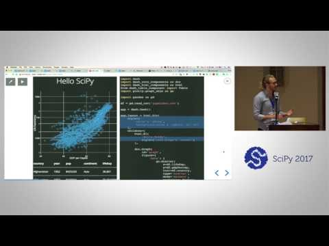 Dash - A New Framework for Building User Interfaces for Technical Computing | SciPy 2017 | Chris Par