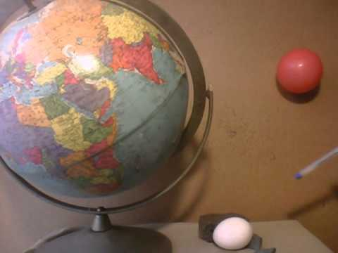 """Earth's Core & It""""s Chemical Relation With The Sun Is The Above All Threats To Earth Existences"""