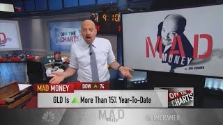 Charts show gold, bond prices are nearing peak levels, Jim Cramer says