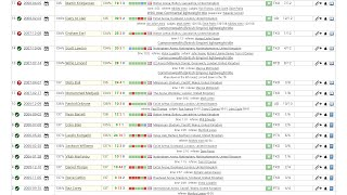 AMIR KHAN BOXREC COMPLETE UNBIASED, 100% FACTUAL BOXING RESUME