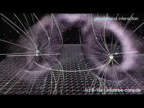 Visualization of Gravity III (3D)