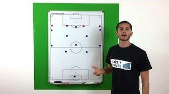 Fußball Taktik - Spielsystem 4-3-3