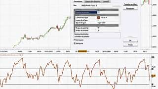 cours FOREX le RSI   YouTube