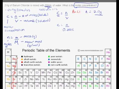 Calculating Molar Concentration Using Formulas - YouTube