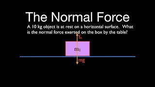 Newton's 2nd Law (5 oḟ 21) The Normal Force, An Explanation