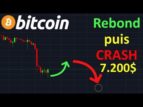 BITCOIN REBOND AVANT LE CRASH !? btc analyse technique crypto monnaie