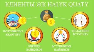 как работает кооператив Halyk Quaty