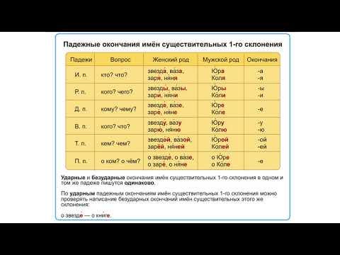 Как определить склонение и падеж имен существительных