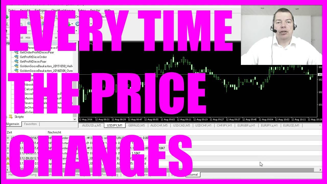 Mql4 Tutorial Basics Ontick Or Every Time The Price Changes Youtube