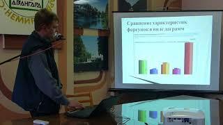 видео Функции газовых форсунок в ГБО