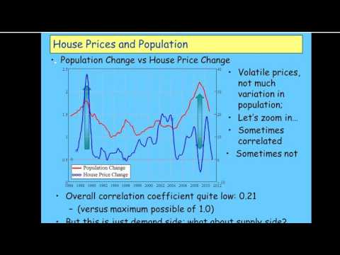 What Really Causes House Prices to Increase - Part 1