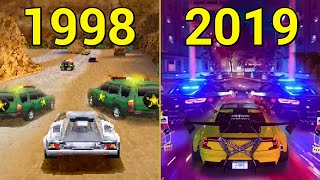 Evolution of Need for Speed's Pursuits 1998-2019